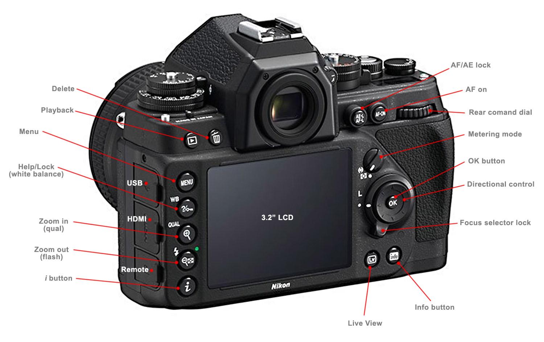 Nikon Df Specifications Nikon Df